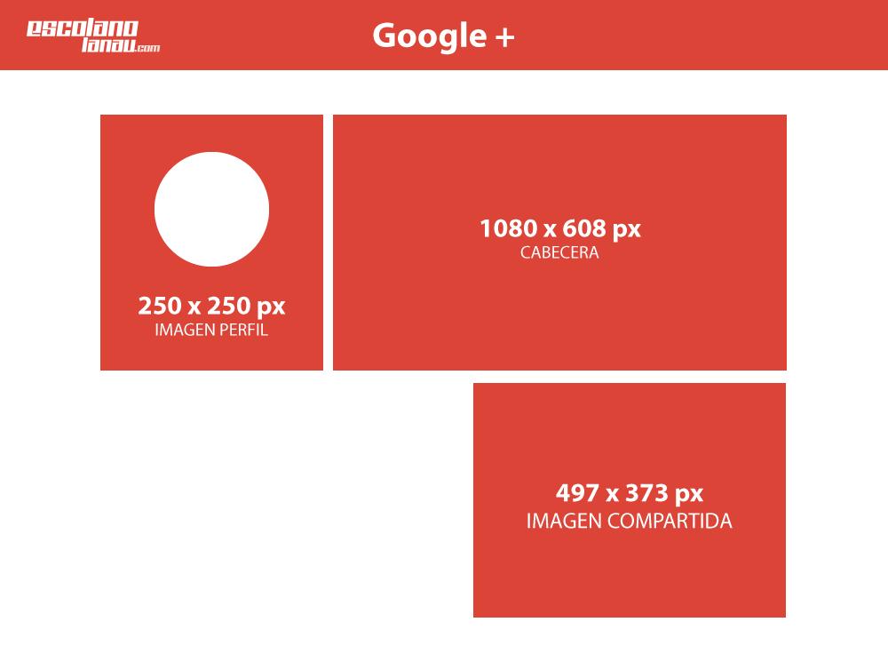 medidas-imagenes-google-plus