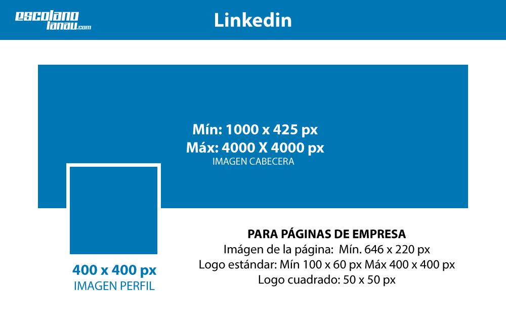 medidas-imagenes-linkedin