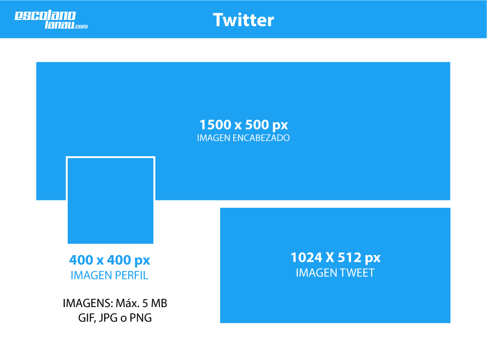 medidas-imagenes-twitter